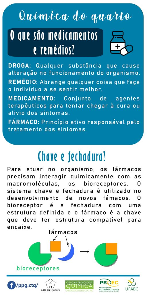 flyerremedio